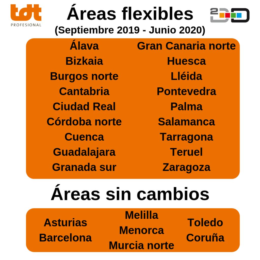 Áreas flexibles y sin cambios del 2ª Dividendo Digital