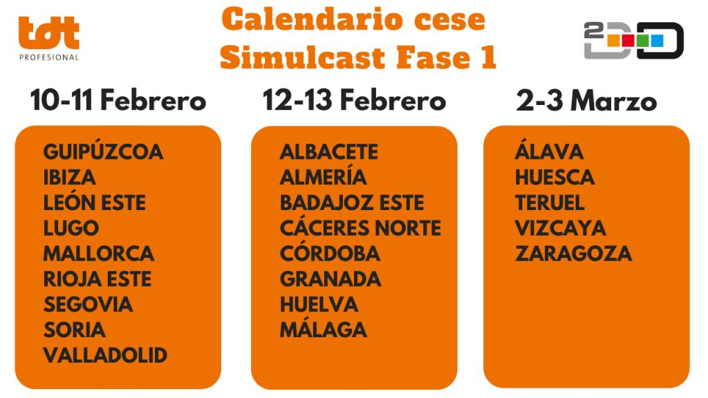 Calendario Simulcast Fase 1