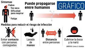 Medidas básicas de higiene y prevención contra COVID-19