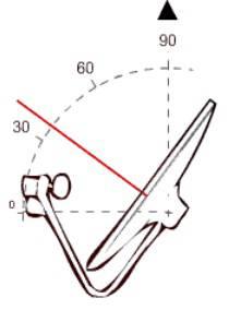 Elevación antena