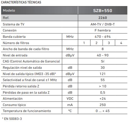 Ficha técnica monocanal configurable SZB 550