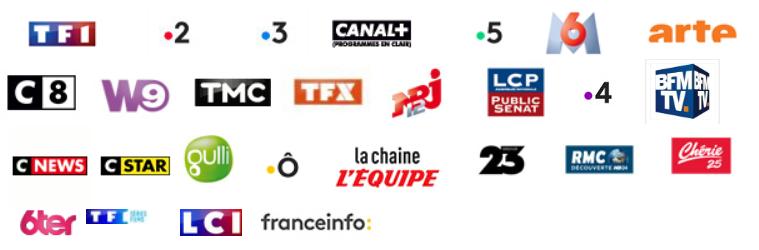 Canales de la TDT francesa