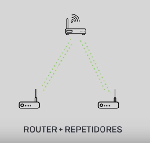 Redes wifi con repetidor