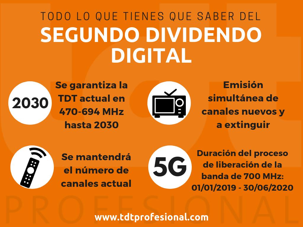 Segundo Dividendo Digital y el 5G