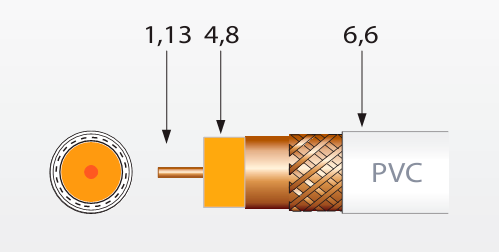 CABLE COAXIAL CU, CU DE INTERIOR EN BOBINA DE 100 METROS