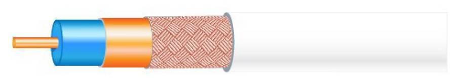 Cable coaxial de interior TECLTE168B con cobertura de malla del 100%