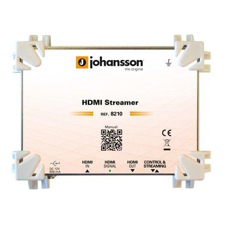 Conversor de HDMI a IP Johansson 8210