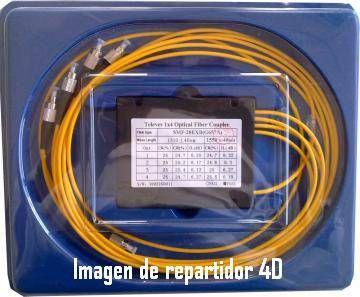 Optical 2D SC APC deliveryman Televes 2357