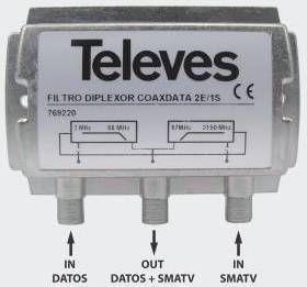 Filtro Diplexor 2-68 MHz / 87-2150 MHz Coaxdata