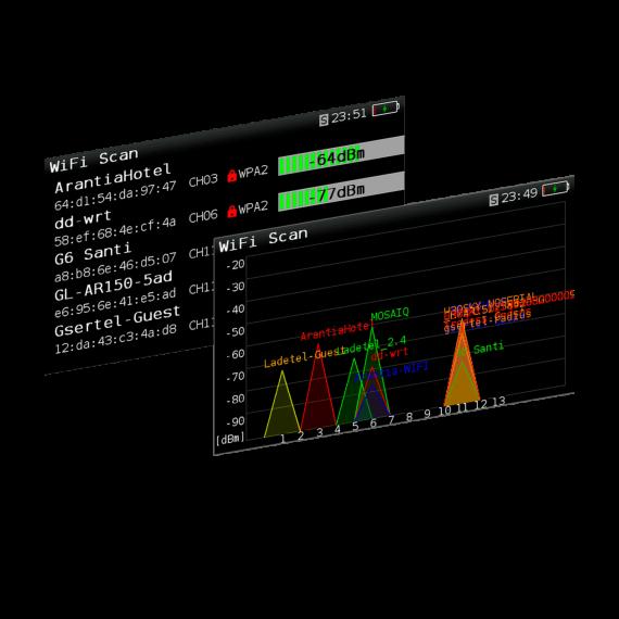 Opción Analizador WiFi H30Evolution Televes 593250
