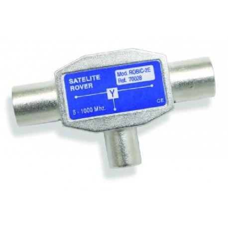 Mezclador con conector CEI
