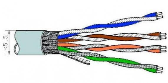 Cable FTP categoría 5 LFSH Televes 219502